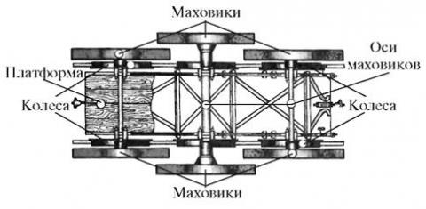 Маховоз З.Шуберского
