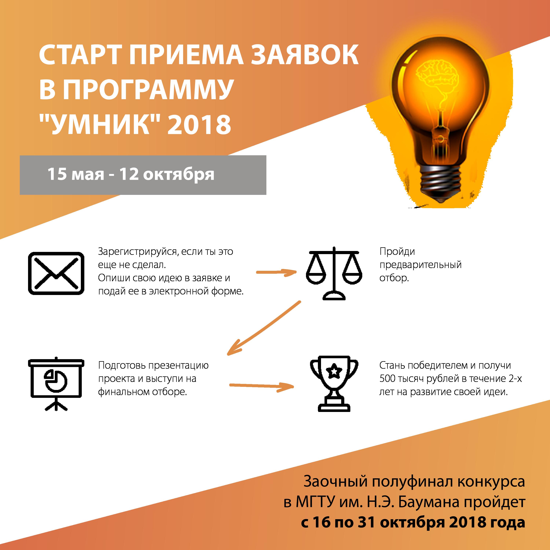 umnik-priem-zayavokmontazhnaya-oblast-1-3x
