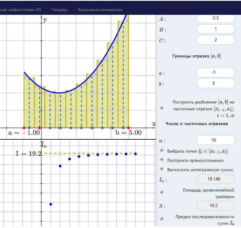 Визуализация определенного интеграла