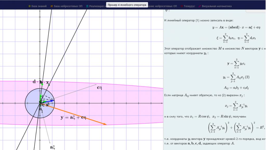 Визуализация линейного оператора